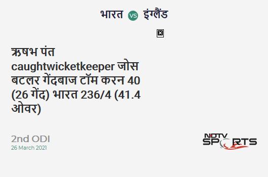IND vs ENG: 2nd ODI: WICKET! Rishabh Pant c Jos Buttler b Tom Curran 40 (26b, 2x4, 3x6). IND 236/4 (41.4 Ov). CRR: 5.66