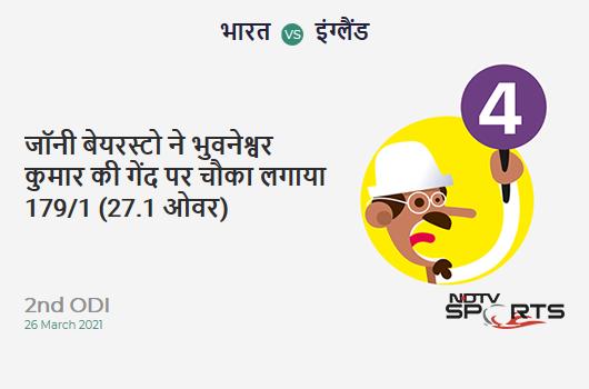 IND vs ENG: 2nd ODI: Jonny Bairstow hits Bhuvneshwar Kumar for a 4! ENG 179/1 (27.1 Ov). Target: 337; RRR: 6.92