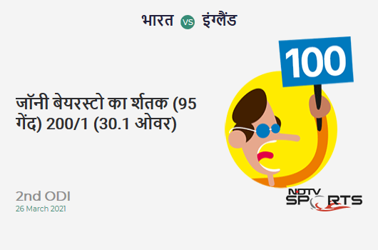IND vs ENG: 2nd ODI: It's a 100! Jonny Bairstow hits a ton 101 (95b, 8x4, 6x6). ENG 200/1 (30.1 Ovs). Target: 337; RRR: 6.91