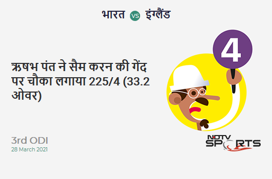 IND vs ENG: 3rd ODI: Rishabh Pant hits Sam Curran for a 4! IND 225/4 (33.2 Ov). CRR: 6.75