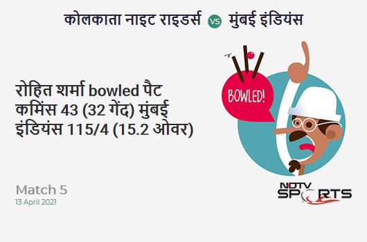 KKR vs MI: Match 5: WICKET! Rohit Sharma b Pat Cummins 43 (32b, 3x4, 1x6). MI 115/4 (15.2 Ov). CRR: 7.5
