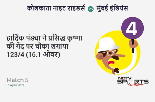 KKR vs MI: Match 5: Hardik Pandya hits Prasidh Krishna for a 4! MI 123/4 (16.1 Ov). CRR: 7.61