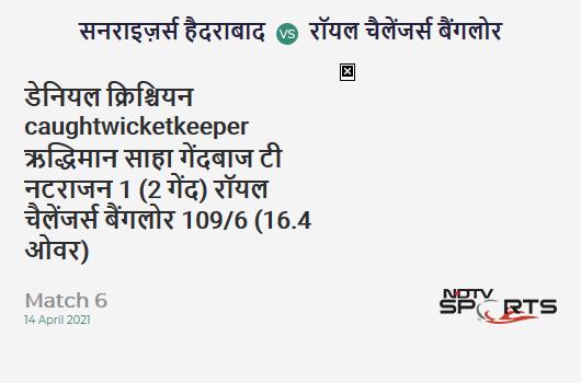 SRH vs RCB: Match 6: WICKET! Dan Christian c Wriddhiman Saha b T Natarajan 1 (2b, 0x4, 0x6). RCB 109/6 (16.4 Ov). CRR: 6.54