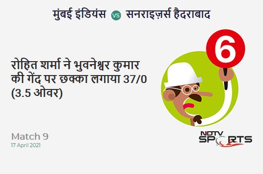 MI vs SRH: Match 9: It's a SIX! Rohit Sharma hits Bhuvneshwar Kumar. MI 37/0 (3.5 Ov). CRR: 9.65