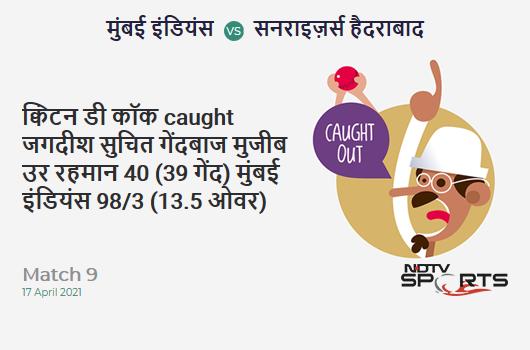 MI vs SRH: Match 9: WICKET! Quinton de Kock c sub Jagadeesha Suchith b Mujeeb Ur Rahman 40 (39b, 5x4, 0x6). MI 98/3 (13.5 Ov). CRR: 7.08
