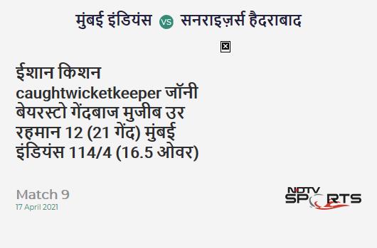 MI vs SRH: Match 9: WICKET! Ishan Kishan c Jonny Bairstow b Mujeeb Ur Rahman 12 (21b, 0x4, 0x6). MI 114/4 (16.5 Ov). CRR: 6.77