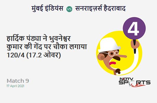 MI vs SRH: Match 9: Hardik Pandya hits Bhuvneshwar Kumar for a 4! MI 120/4 (17.2 Ov). CRR: 6.92