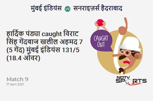 MI vs SRH: Match 9: WICKET! Hardik Pandya c Virat Singh b Khaleel Ahmed 7 (5b, 1x4, 0x6). MI 131/5 (18.4 Ov). CRR: 7.02