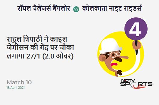 RCB vs KKR: Match 10: Rahul Tripathi hits Kyle Jamieson for a 4! KKR 27/1 (2.0 Ov). Target: 205; RRR: 9.89
