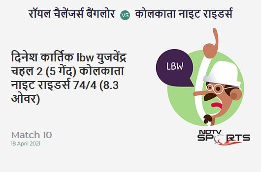 RCB vs KKR: Match 10: WICKET! Dinesh Karthik lbw b Yuzvendra Chahal 2 (5b, 0x4, 0x6). KKR 74/4 (8.3 Ov). Target: 205; RRR: 11.39