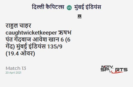 DC vs MI: Match 13: WICKET! Rahul Chahar c Rishabh Pant b Avesh Khan 6 (6b, 1x4, 0x6). MI 135/9 (19.4 Ov). CRR: 6.86