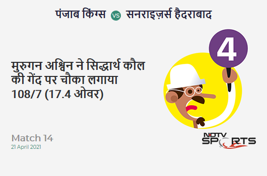PBKS vs SRH: Match 14: Murugan Ashwin hits Siddarth Kaul for a 4! PBKS 108/7 (17.4 Ov). CRR: 6.11