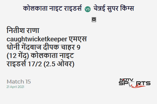 KKR vs CSK: Match 15: WICKET! Nitish Rana c MS Dhoni b Deepak Chahar 9 (12b, 2x4, 0x6). KKR 17/2 (2.5 Ov). Target: 221; RRR: 11.88
