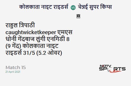 KKR vs CSK: Match 15: WICKET! Rahul Tripathi c MS Dhoni b Lungi Ngidi 8 (9b, 1x4, 0x6). KKR 31/5 (5.2 Ov). Target: 221; RRR: 12.95