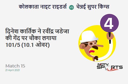 KKR vs CSK: Match 15: Dinesh Karthik hits Ravindra Jadeja for a 4! KKR 101/5 (10.1 Ov). Target: 221; RRR: 12.20