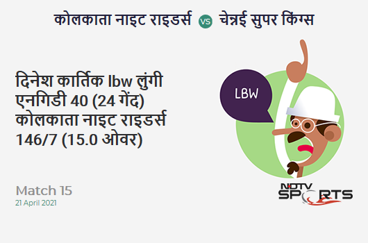KKR vs CSK: Match 15: WICKET! Dinesh Karthik lbw b Lungi Ngidi 40 (24b, 4x4, 2x6). KKR 146/7 (15.0 Ov). Target: 221; RRR: 15.0