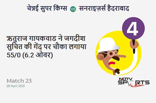 CSK vs SRH: Match 23: Ruturaj Gaikwad hits Jagadeesha Suchith for a 4! CSK 55/0 (6.2 Ov). Target: 172; RRR: 8.56