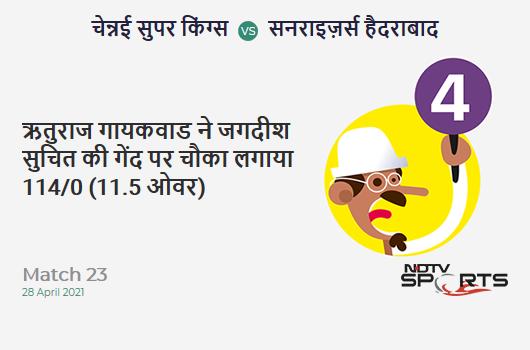 CSK vs SRH: Match 23: Ruturaj Gaikwad hits Jagadeesha Suchith for a 4! CSK 114/0 (11.5 Ov). Target: 172; RRR: 7.10