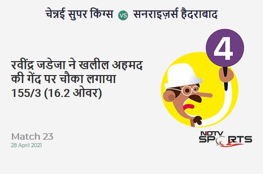 CSK vs SRH: Match 23: Ravindra Jadeja hits Khaleel Ahmed for a 4! CSK 155/3 (16.2 Ov). Target: 172; RRR: 4.64