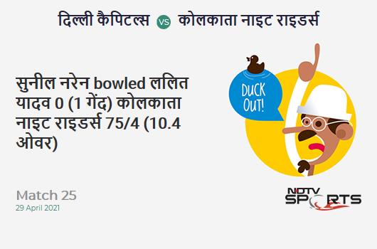 DC vs KKR: Match 25: WICKET! Sunil Narine b Lalit Yadav 0 (1b, 0x4, 0x6). KKR 75/4 (10.4 Ov). CRR: 7.03