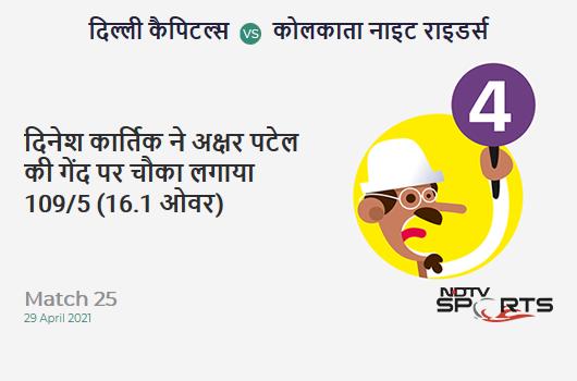 DC vs KKR: Match 25: Dinesh Karthik hits Axar Patel for a 4! KKR 109/5 (16.1 Ov). CRR: 6.74