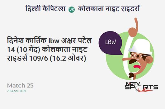 DC vs KKR: Match 25: WICKET! Dinesh Karthik lbw b Axar Patel 14 (10b, 1x4, 1x6). KKR 109/6 (16.2 Ov). CRR: 6.67