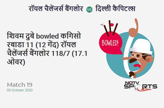 RCB vs DC: Match 19: WICKET! Shivam Dube b Kagiso Rabada 11 (12b, 0x4, 1x6). Royal Challengers Bangalore 118/7 (17.1 Ov). Target: 197; RRR: 27.88