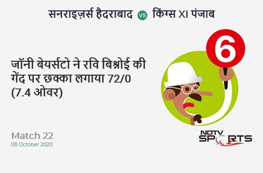 SRH vs KXIP: Match 22: It's a SIX! Jonny Bairstow hits Ravi Bishnoi. Sunrisers Hyderabad 72/0 (7.4 Ov). CRR: 9.39