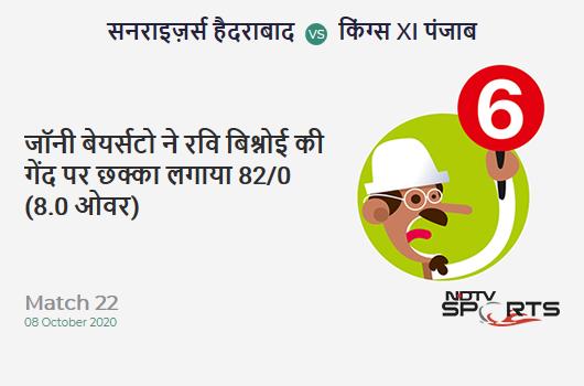 SRH vs KXIP: Match 22: It's a SIX! Jonny Bairstow hits Ravi Bishnoi. Sunrisers Hyderabad 82/0 (8.0 Ov). CRR: 10.25