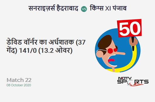 SRH vs KXIP: Match 22: FIFTY! David Warner completes 50 (37b, 5x4, 1x6). Sunrisers Hyderabad 141/0 (13.2 Ovs). CRR: 10.57