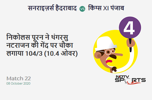SRH vs KXIP: Match 22: Nicholas Pooran hits T Natarajan for a 4! Kings XI Punjab 104/3 (10.4 Ov). Target: 202; RRR: 10.50