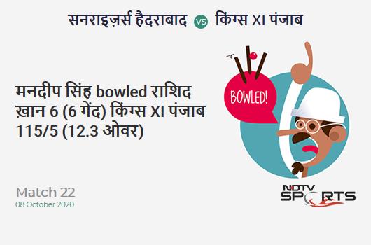 SRH vs KXIP: Match 22: WICKET! Mandeep Singh b Rashid Khan 6 (6b, 0x4, 0x6). Kings XI Punjab 115/5 (12.3 Ov). Target: 202; RRR: 11.60