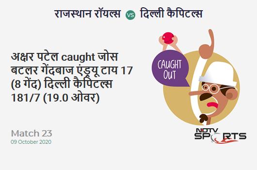RR vs DC: Match 23: WICKET! Axar Patel c Jos Buttler b Andrew Tye 17 (8b, 2x4, 1x6). Delhi Capitals 181/7 (19.0 Ov). CRR: 9.52