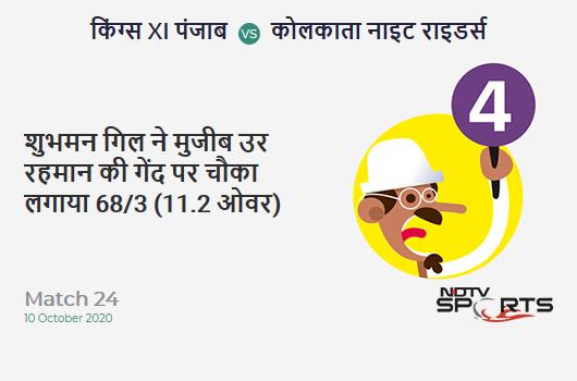 KXIP vs KKR: Match 24: Shubman Gill hits Mujeeb Ur Rahman for a 4! Kolkata Knight Riders 68/3 (11.2 Ov). CRR: 6