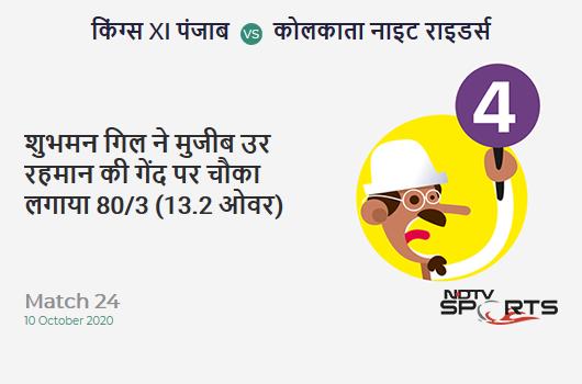 KXIP vs KKR: Match 24: Shubman Gill hits Mujeeb Ur Rahman for a 4! Kolkata Knight Riders 80/3 (13.2 Ov). CRR: 6