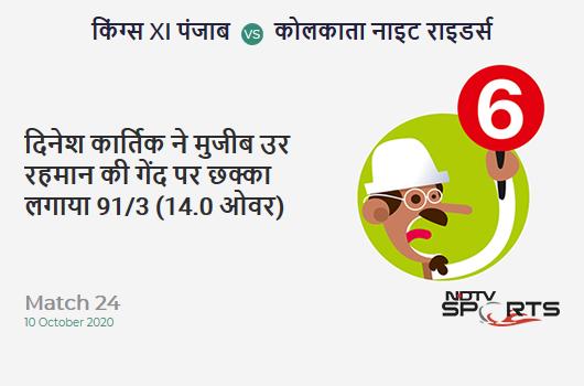 KXIP vs KKR: Match 24: It's a SIX! Dinesh Karthik hits Mujeeb Ur Rahman. Kolkata Knight Riders 91/3 (14.0 Ov). CRR: 6.5