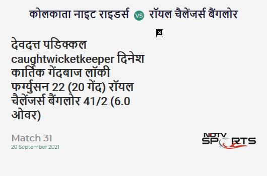KKR vs RCB: Match 31: WICKET! Devdutt Padikkal c Dinesh Karthik b Lockie Ferguson 22 (20b, 3x4, 0x6). RCB 41/2 (6.0 Ov). CRR: 6.83