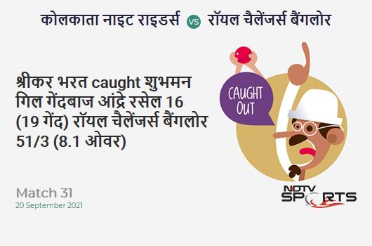 KKR vs RCB: Match 31: WICKET! Srikar Bharat c Shubman Gill b Andre Russell 16 (19b, 1x4, 0x6). RCB 51/3 (8.1 Ov). CRR: 6.24