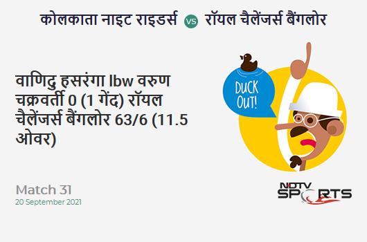 KKR vs RCB: Match 31: WICKET! Wanindu Hasaranga lbw b Varun Chakravarthy 0 (1b, 0x4, 0x6). RCB 63/6 (11.5 Ov). CRR: 5.32