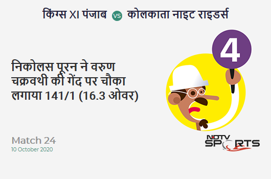 KXIP vs KKR: Match 24: Nicholas Pooran hits Varun Chakravarthy for a 4! Kings XI Punjab 141/1 (16.3 Ov). Target: 165; RRR: 6.86