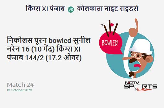 KXIP vs KKR: Match 24: WICKET! Nicholas Pooran b Sunil Narine 16 (10b, 2x4, 1x6). Kings XI Punjab 144/2 (17.2 Ov). Target: 165; RRR: 7.88