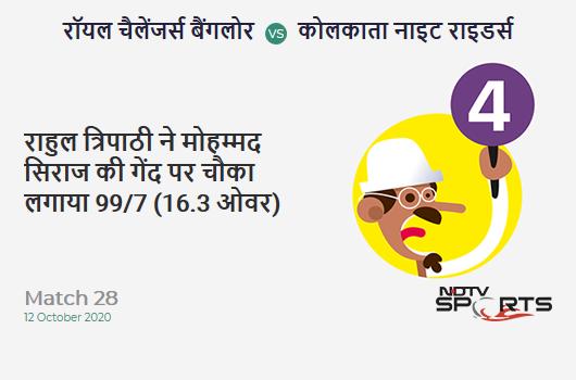 RCB vs KKR: Match 28: Rahul Tripathi hits Mohammed Siraj for a 4! Kolkata Knight Riders 99/7 (16.3 Ov). Target: 195; RRR: 27.43