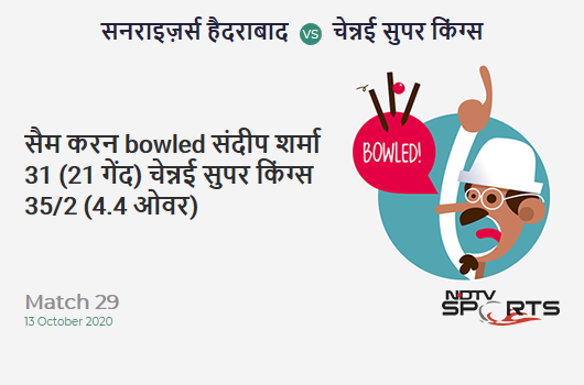 SRH vs CSK: Match 29: WICKET! Sam Curran b Sandeep Sharma 31 (21b, 3x4, 2x6). Chennai Super Kings 35/2 (4.4 Ov). CRR: 7.5
