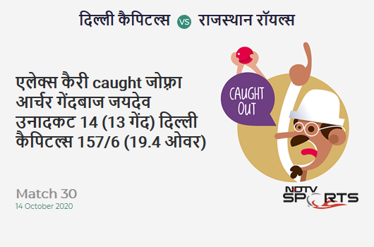 DC vs RR: Match 30: WICKET! Alex Carey c Jofra Archer b Jaydev Unadkat 14 (13b, 0x4, 1x6). Delhi Capitals 157/6 (19.4 Ov). CRR: 7.98