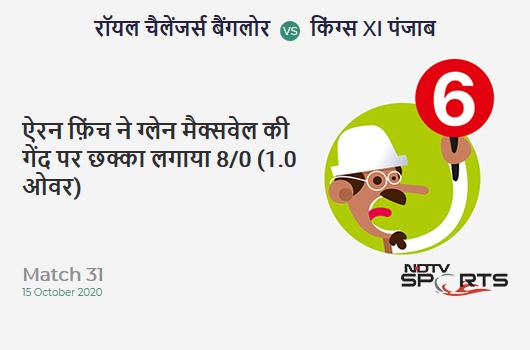 RCB vs KXIP: Match 31: It's a SIX! Aaron Finch hits Glenn Maxwell. Royal Challengers Bangalore 8/0 (1.0 Ov). CRR: 8