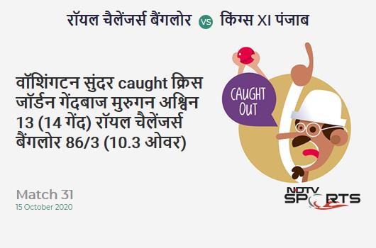 RCB vs KXIP: Match 31: WICKET! Washington Sundar c Chris Jordan b Murugan Ashwin 13 (14b, 1x4, 0x6). Royal Challengers Bangalore 86/3 (10.3 Ov). CRR: 8.19