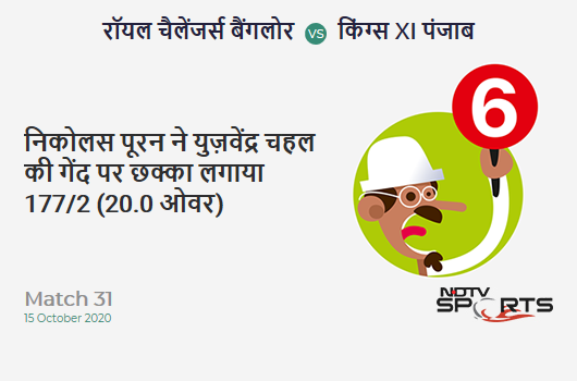 RCB vs KXIP: Match 31: It's a SIX! Nicholas Pooran hits Yuzvendra Chahal. Kings XI Punjab 177/2 (20.0 Ov). Target: 172; RRR: