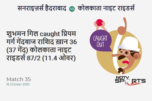 SRH vs KKR: Match 35: WICKET! Shubman Gill c Priyam Garg b Rashid Khan 36 (37b, 5x4, 0x6). Kolkata Knight Riders 87/2 (11.4 Ov). CRR: 7.45