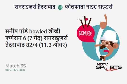 SRH vs KKR: Match 35: WICKET! Manish Pandey b Lockie Ferguson 6 (7b, 0x4, 0x6). Sunrisers Hyderabad 82/4 (11.3 Ov). Target: 164; RRR: 9.65