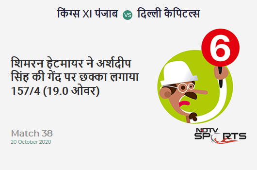 KXIP vs DC: Match 38: It's a SIX! Shimron Hetmyer hits Arshdeep Singh. Delhi Capitals 157/4 (19.0 Ov). CRR: 8.26